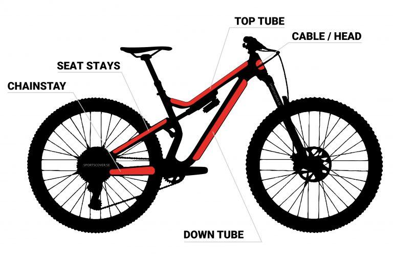 Bikeshield Premium Basic