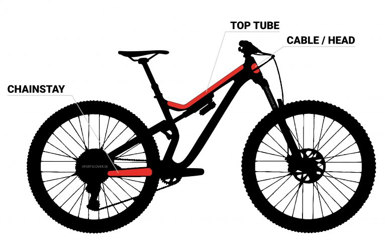 Bikeshield Premium Light placering
